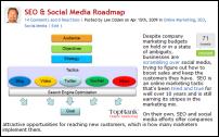 seo social media roadmap