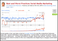 social media best worst practices