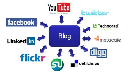 Mencari Informasi Di Blog