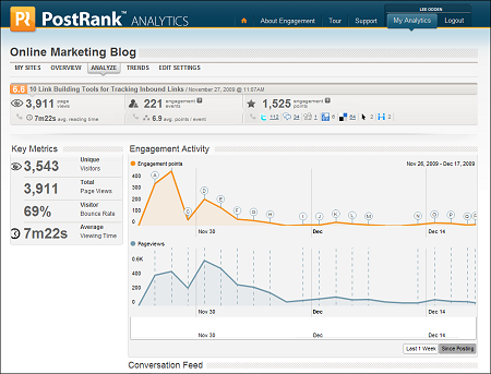 postrank-analytics
