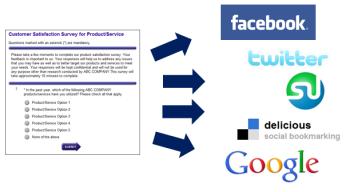 Social Media Online Surveys