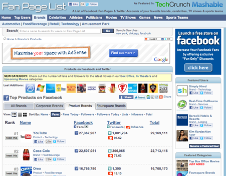 Facebook Fan Page Directory Tools to Find Businesses Brands