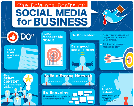 Do's & Dont's of Social Media for Business