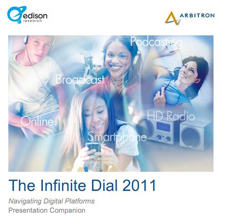 The Infinite Dial 2011 Edison Arbitron Report