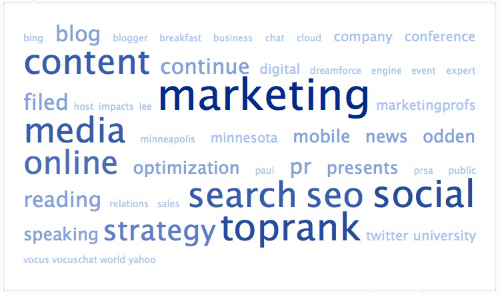 TopRank Newsroom Tag Cloud