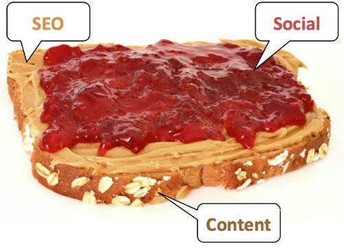 social seo content