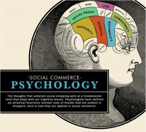 Social Commerce Psychology