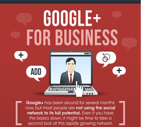 How to use Google+ for business