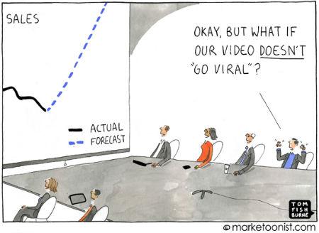 Go Viral - Marketoonist