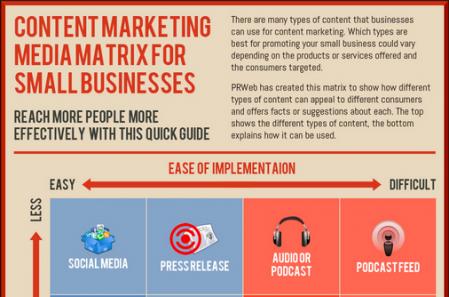 Top Online Marketing News November 23, 2012