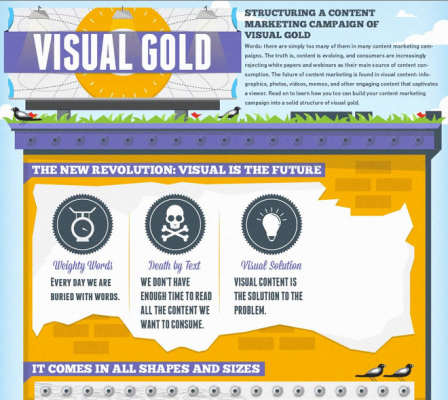 Visual Gold Infographic Marketo