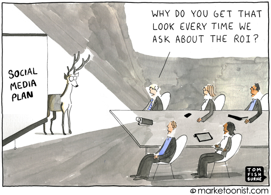 Tom Fishburne Social Media ROI