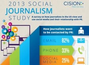 2013 Social Journalism Study