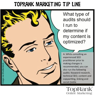 TopRank Facebook Visual Content Optimization