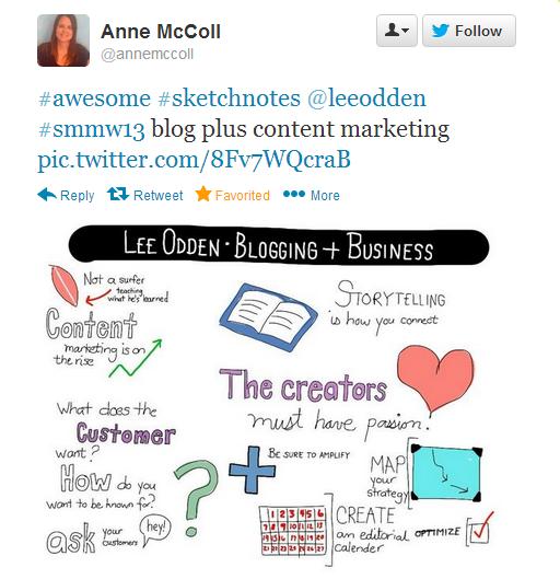 #SMMW13 Sketchnote from @leeodden session on blogging