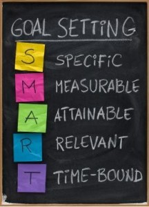 Set SMART goals for your online PR content