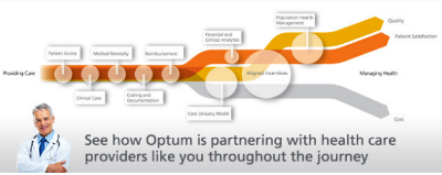 Optum Provider Journey