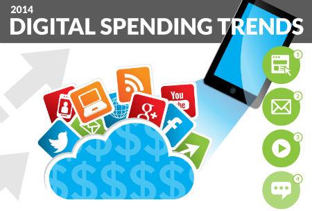 2014 Digital Spending Trends