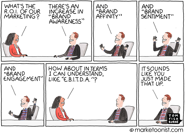 Marketoonist Tom Fishburne ROI associated with Marketing Cartoon