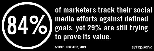 2019 May 17 Hootsuite Statistics Image