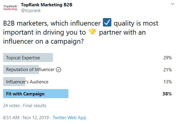 TopRank Marketing Twitter Poll image.