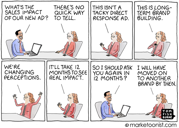 2020 September 18 Marketoonist Comic