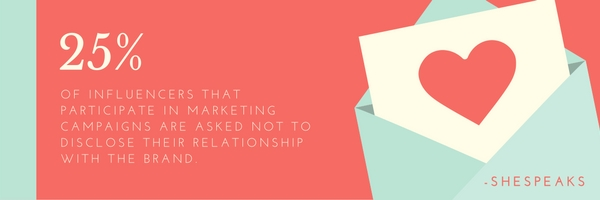 25% OF INFLUENCERS THAT PARTICIPATE IN MARKETING CAMPAIGNS ARE ASKED NOT TO DISCLOSE THEIR RELATIONSHIP WITH THE BRAND.