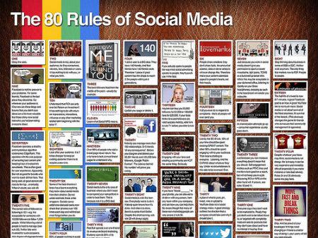 80 Rules of Social Media