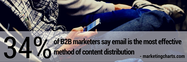 34% of b2b marketers say email is effective content