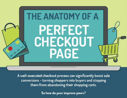 Anatomy Of A Perfect Checkout Page