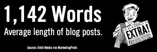 Average Blog Post Length