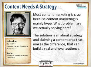 Content Marketing Fusion