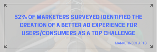 Marketing surveys