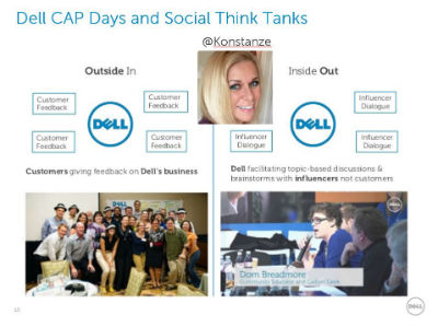Dell Social Media Collaboration