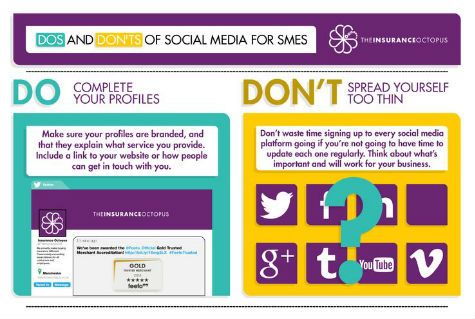 Do's And Don'ts Social SMEs