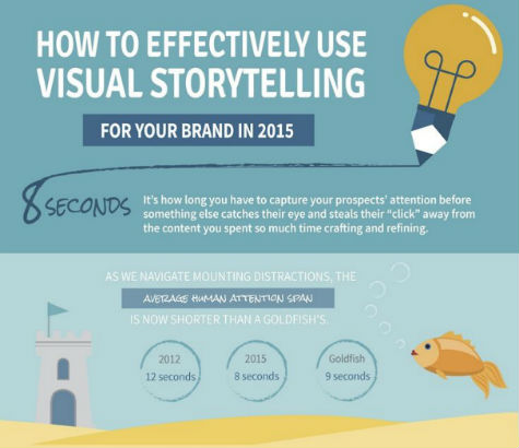 Effectively Use Visual Storytelling
