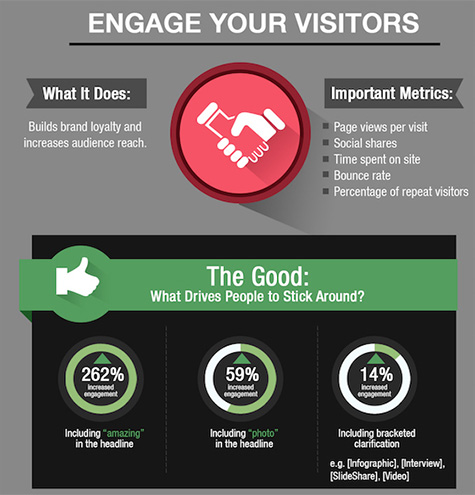Engage Your Visitors