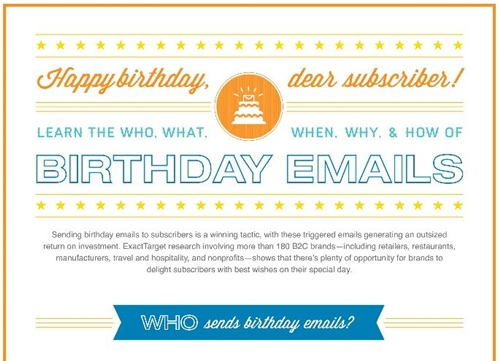 Birthday Emails Infographic