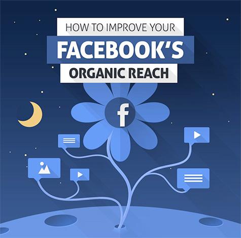 Improve Facebook Organic Reach