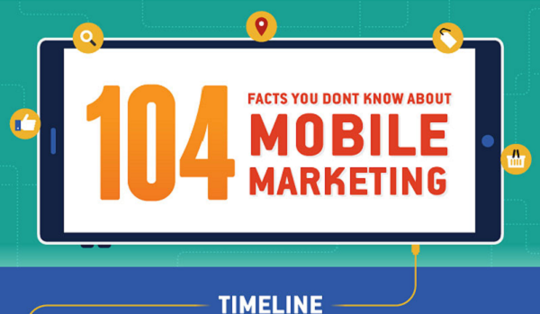 Digital Marketing News: Mobile Marketing Facts, Augmented Reality on Snapchat and More Google Updates