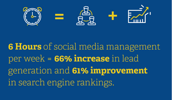 Digital Marketing News: Sustainable Social, Mobile Search Makeover and The Hiring Climate