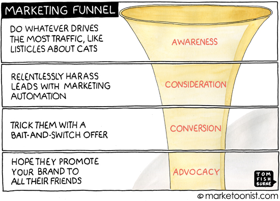Marketoonist_Funnel