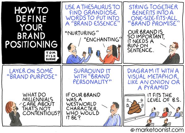 Marketoonist Tom Fishburne Brand Positioning Cartoon