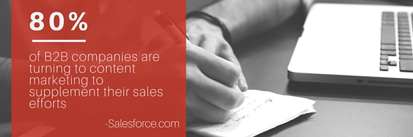 88% of B2B companies are turning to content marketing to supplement their sales efforts