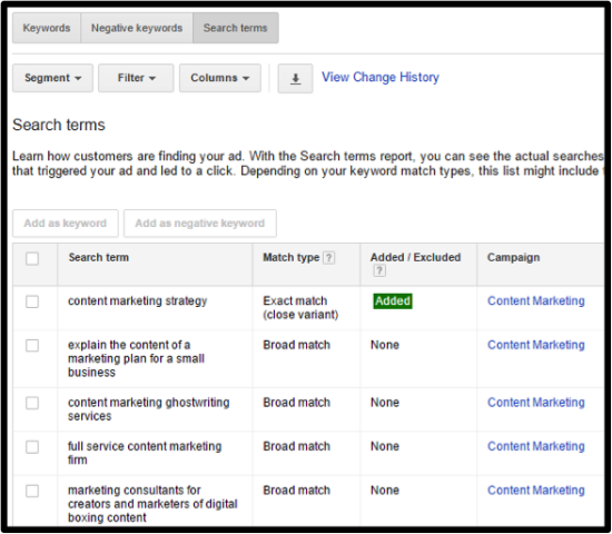 PPC Search Terms