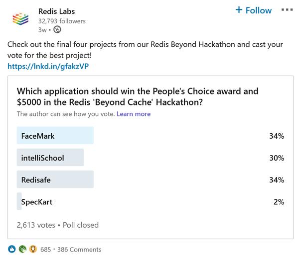 Reddis Labs