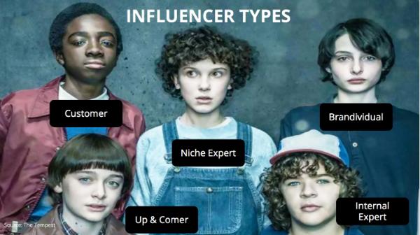 b2b influencer types example