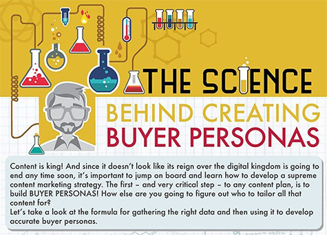 The Science Behind Buyer Personas