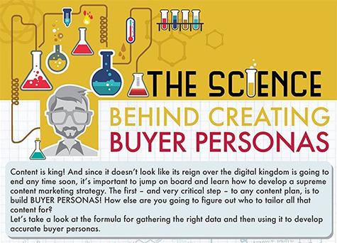 The Science Behind Buyer Personas