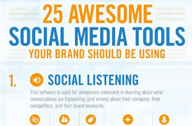 Social Media Analytic Tools